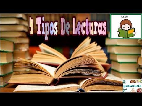 Estrategias de Lectura y Comprensión - Taller de expresión oral y escritaиз YouTube · Длительность: 2 мин32 с