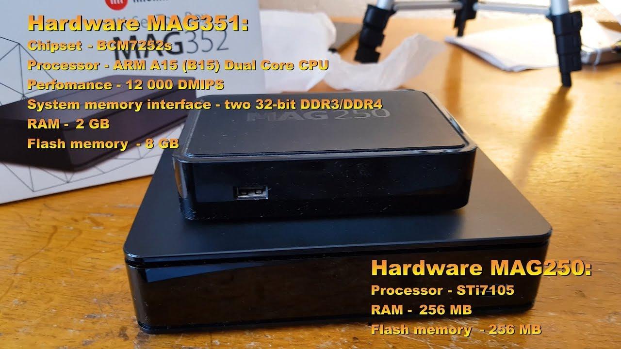 BEST IPTV BOX UltraHD 4K MAG351