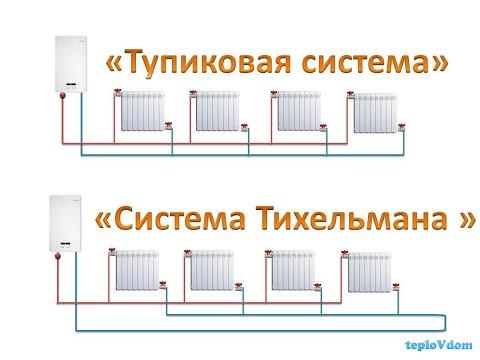 Тупиковая система отопления частного дома своими руками схемы