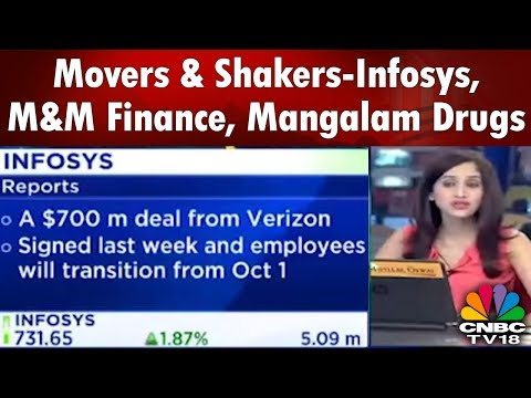 Movers & Shakers- 25th Sept | Infosys, M&M Finance, Mangalam Drugs, Dilip Buildcon