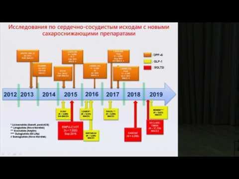 Роль негликемической органопротекции в современной  терапии сахарного диабета 2 типа, Халимов Ю.Ш.