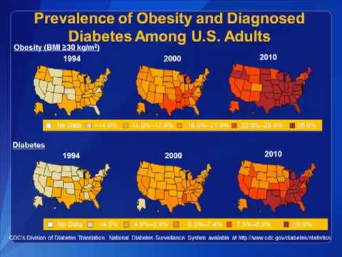 Chronic Diseases Challenges and Solutions