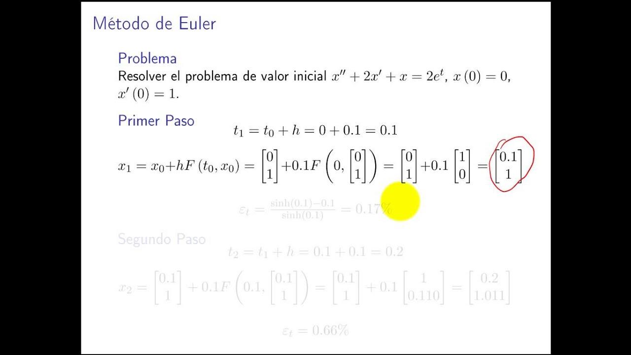 Solución de EDOs de orden superior con los métodos de Euler y de ...