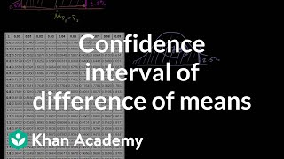 Confidence interval of difference of means | Probability and Statistics | Khan Academy