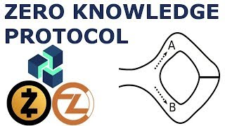 Zero Knowledge Proofs - ZK-SNARKS ZenCash ZCash