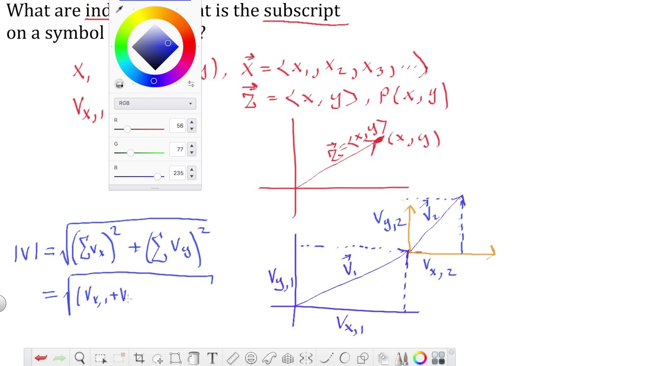 What Are Indices Or What Is The Subscript On A Symbol For Physics