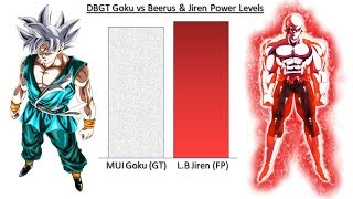 DBGT Goku vs Beerus & Jiren Power Levels - Dragon Ball Super/GT