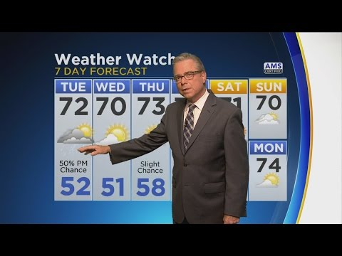 CBS 2 Weather Watch (5PM May 29, 2017)