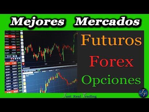 Los Mejores Mercados para Operar en Bolsa. Futuros, Forex, Acciones, Opciones // Josan Trader