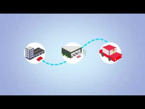 La Supply Chain Excellente - Groupe PSA