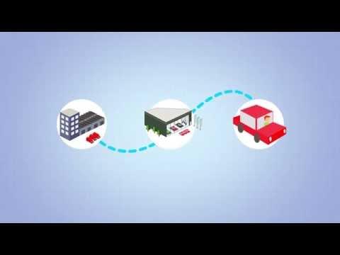 La Supply Chain Excellente - Groupe PSA