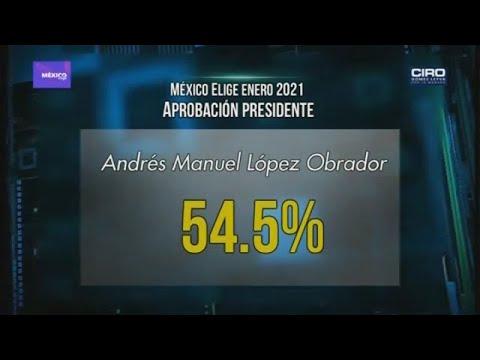 Mayoría de mexicanos opinan que vacuna COVID debe venderse; 6 de cada 10 se vacunarían: México Elige