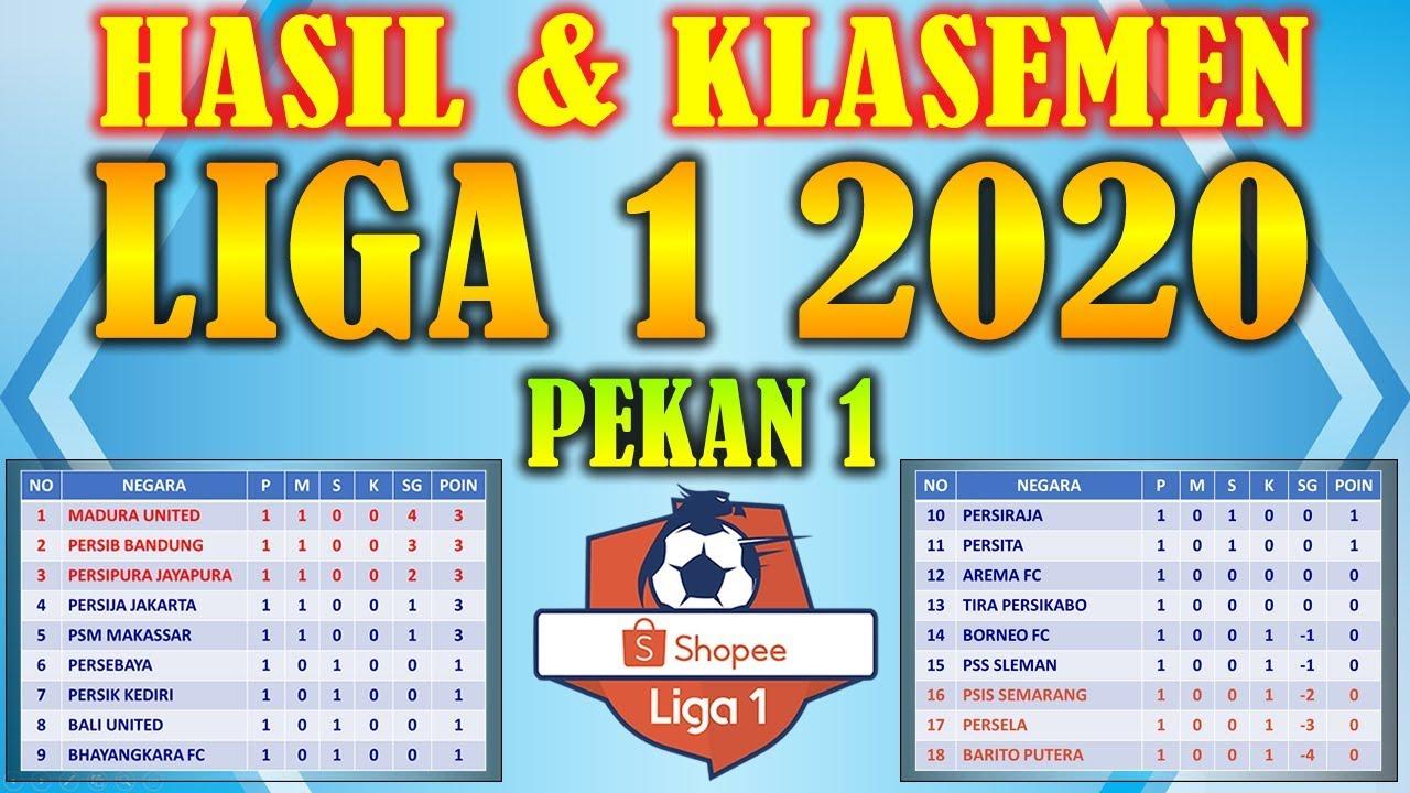 Hasil Dan Klasemen Liga 1 2020 Pekan 1 Terbaru Lengkap Jadwal Liga 1 Indonesia Pekan 2 Youtube