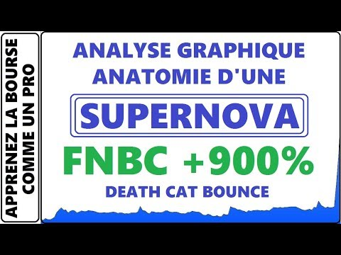 ANALYSE TECHNIQUE DE SUPERNOVA FNBC GAINS DE 900%+ EN 2 JOURS! CAUSÉ PAR UNE FAILLITE.
