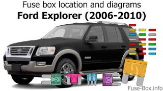 fuse box location and diagrams: ford explorer (2006-2010) - youtube  youtube