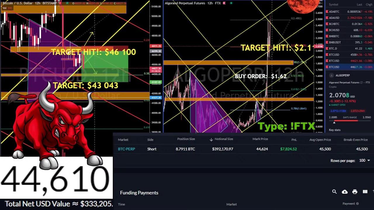 bitcoin trading 24/7
