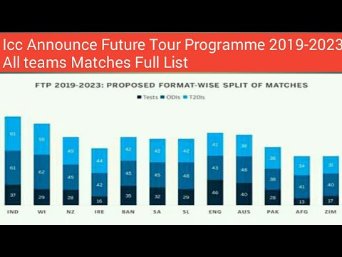 ICC Announce future tour programme 2019 to 2023 | All cricket team teams  matches full list