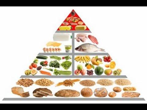 The Most Pervasive Food Pyramid Myth