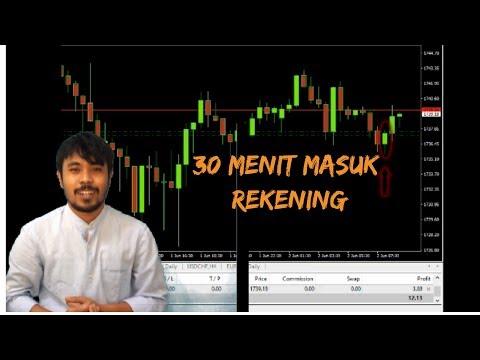 trading-membaca-candlestick-profit-langsung-masuk-rekening