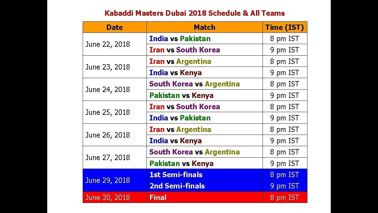 Kabaddi world cup 2018 date time table