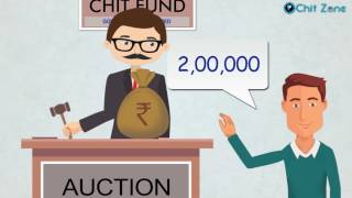 How chit fund works - Brought to you by Chit Zone, a Sachin Mittal initiative