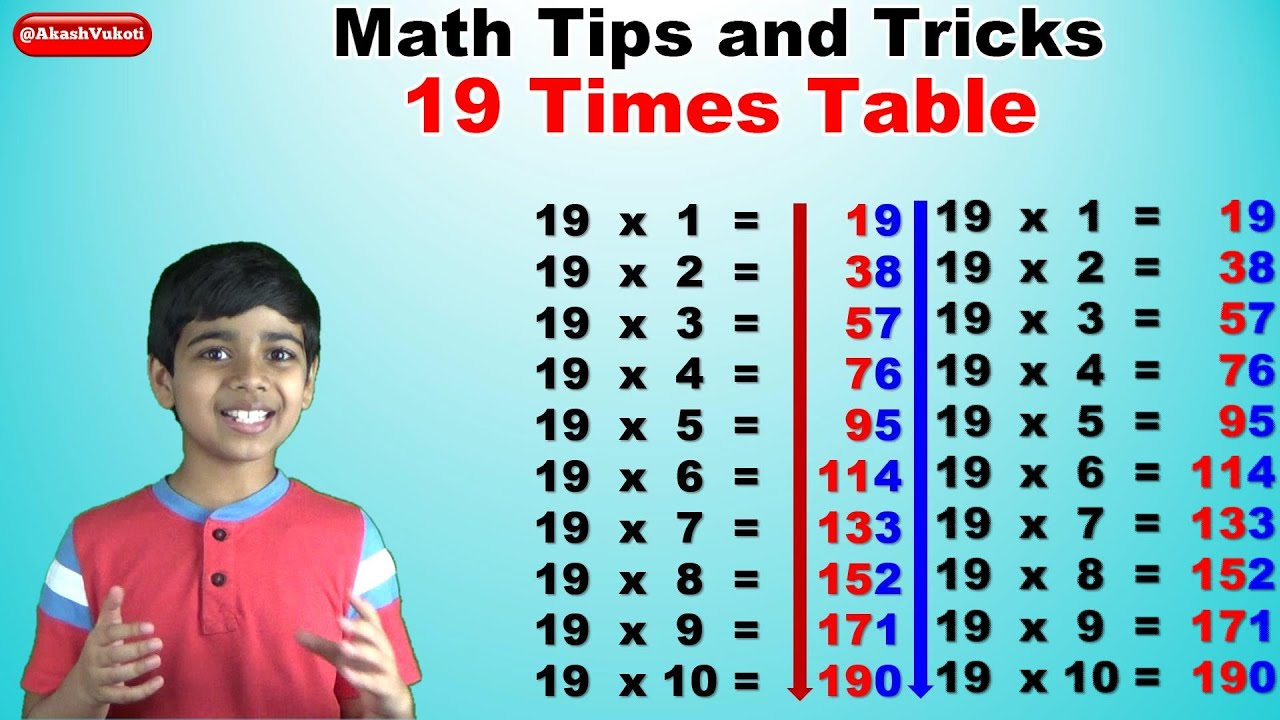Learn 7 Times Multiplication Table  Easy and fast way to learn  Math  Tips and Tricks