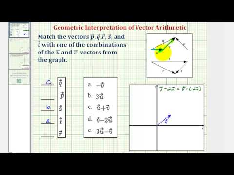 Ex: Geometric Interpretation of Vector Arithmetic