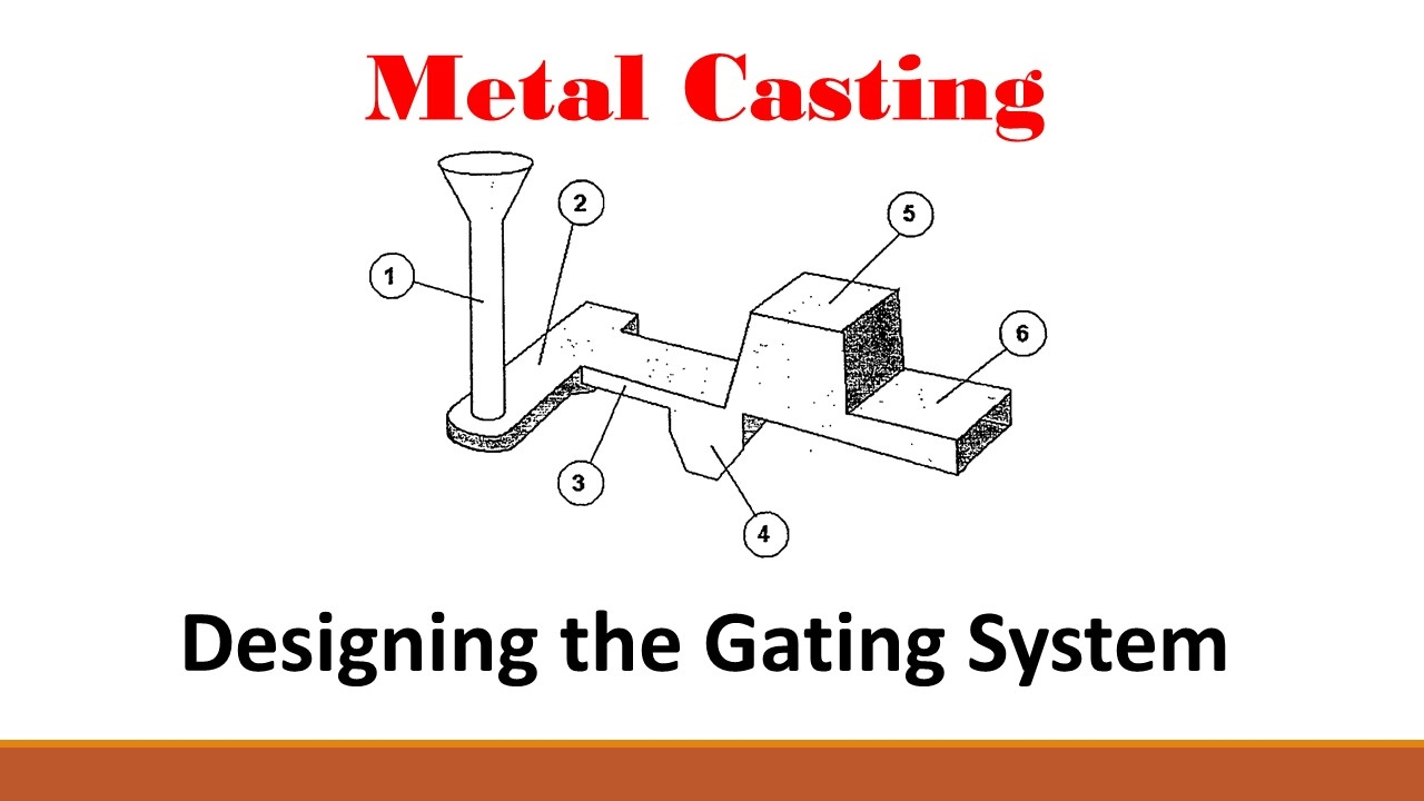 Metal casting part 3 designing the gating system youtube metal casting part 3 designing the gating system pooptronica
