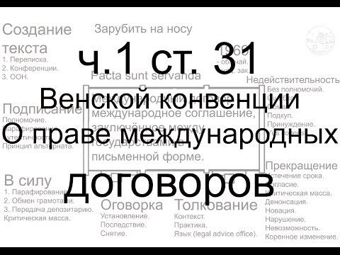 """ч.1 ст. 31 Венской конвенции """"О праве международных договоров"""""""