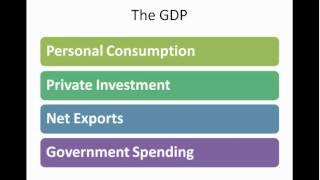 What Is The Gdp?
