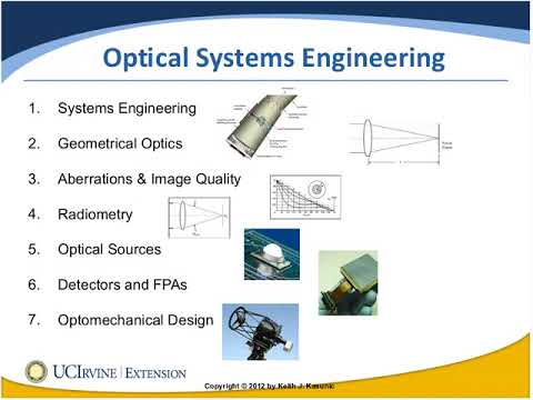 Optical Systems Engineering: It's Not Just the Optics! (8/29/2012)