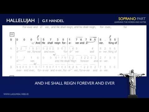 Hallelujah Chorus (G.F. Handel) - SOPRANO Part ( Not Angka )