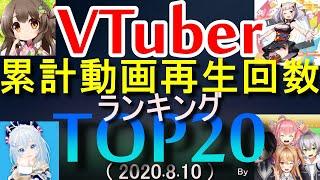 【 バーチャルYouTuber 】累計動画再生回数ランキングTOP20