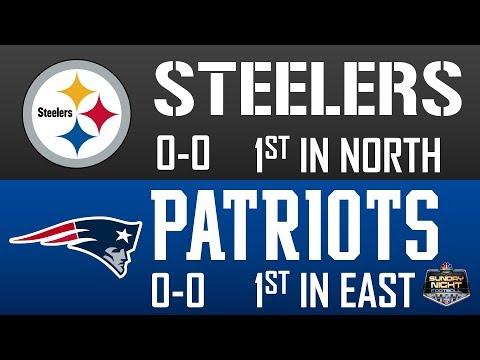 2019 WEEK 1 NFL GAME PICKS