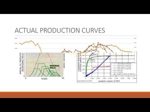PETROLEUM FOLLIES IV PEAK OIL