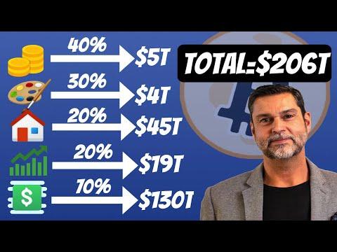 Raoul Pal - Crypto has 200x Potential! | $206 Trillion is Ready for Bitcoin (Hyperbitcoinization)