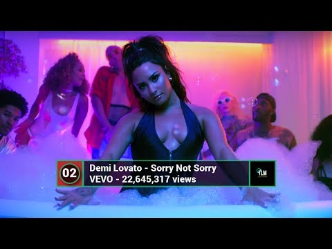 Top Songs List 2017 of Sexiest Music s This Week