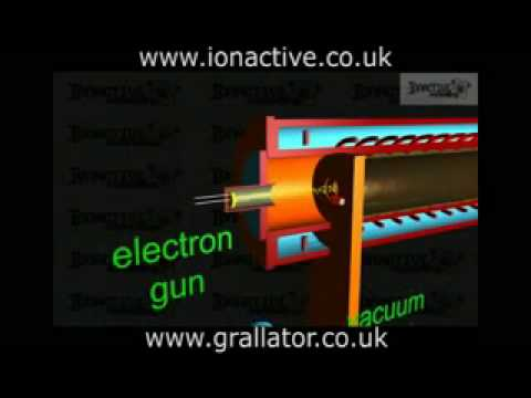 The Linear Accelerator (LINAC) - (Part 1) - Radiation Protection