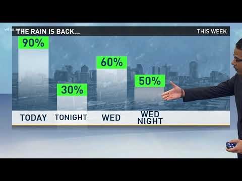Rainy weather returns to North Texas
