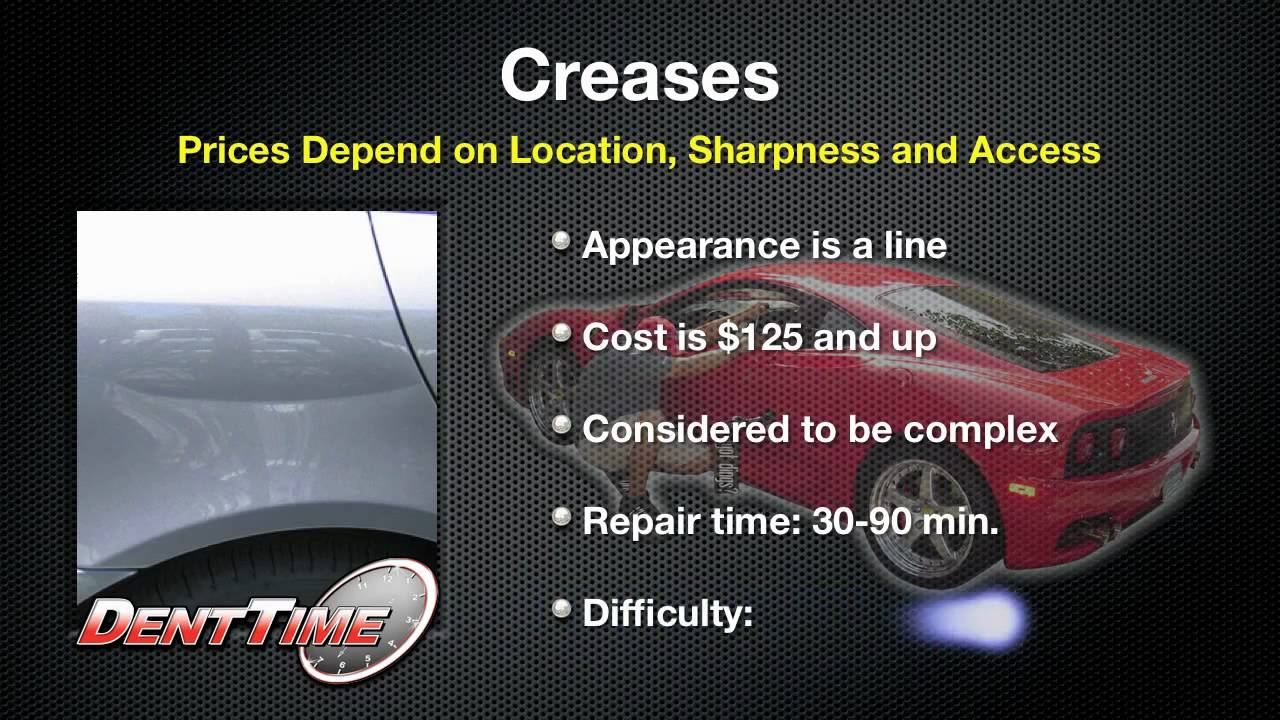 Jan 04,  · Paintless dent repair can cost less than regular auto body repair. The cost for painltess repair will depend on the size of the dents. A couple of dents that are smaller than the size of a quarter would be around $Status: Resolved.