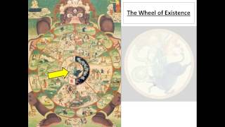 The Wheel of Existence (part 1)