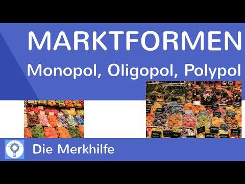 Marktformen: Monopol -