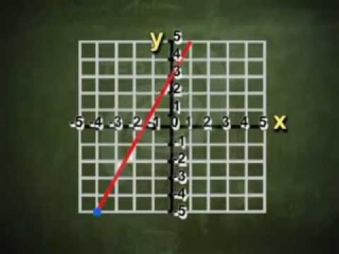 Download Video 1 Geometra Analtica para ti
