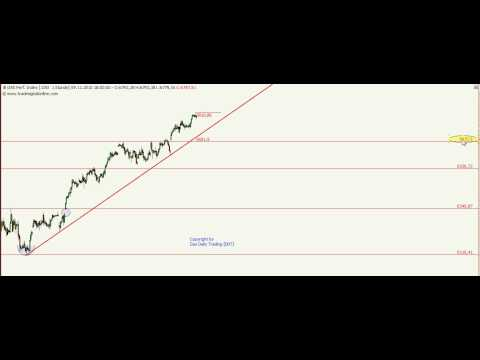 Dax Daily 09/11/2010