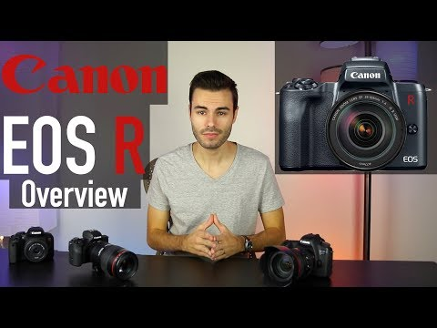 Canon EOS R Full Frame 4K Mirrorless Photos And Specs Review