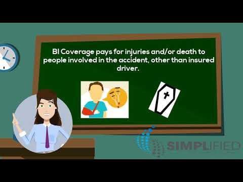 Auto Insurance: What is BI Coverage?  | Simplified Insurance Agency
