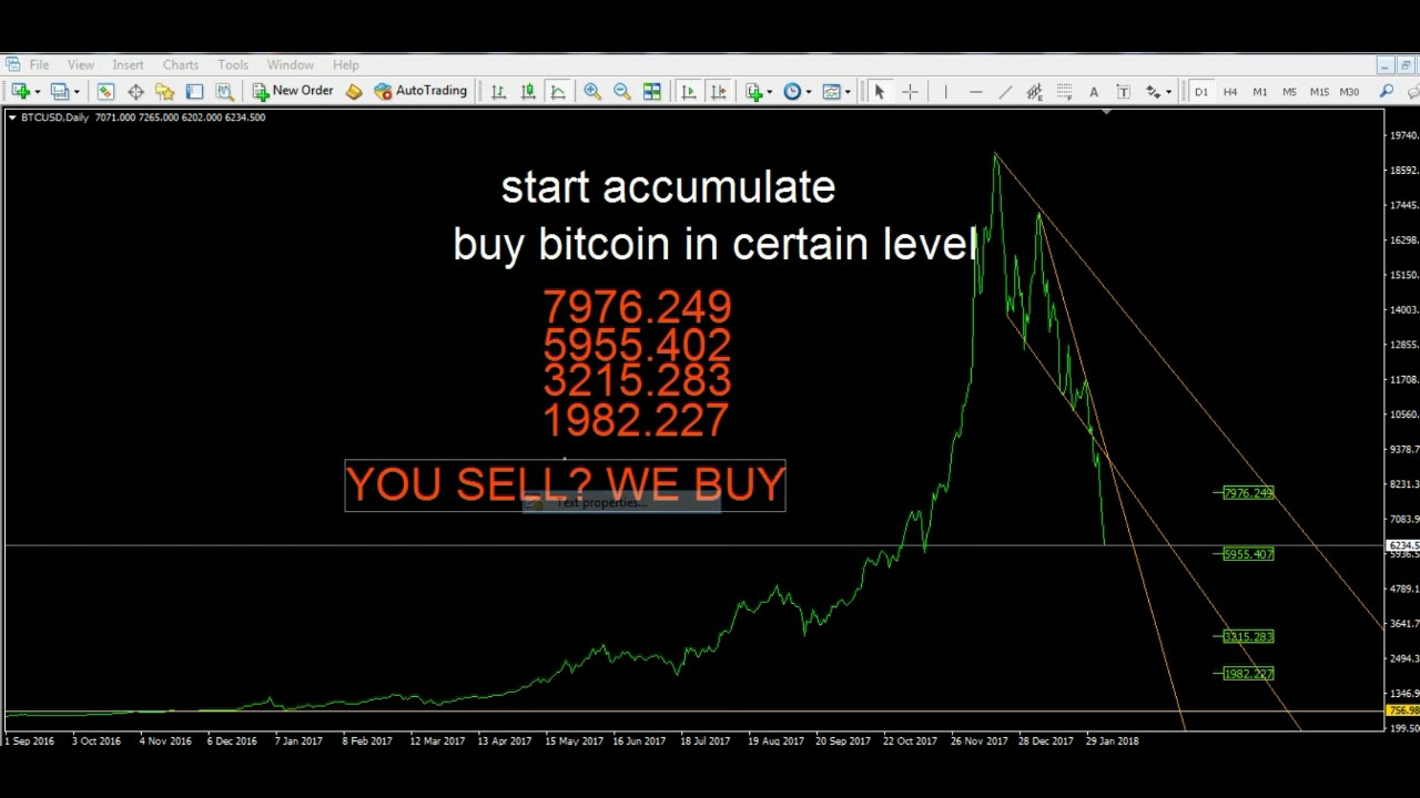 📈 You Sell - We Buy Bitcoin - 6 February 2018 📈 - YouTube