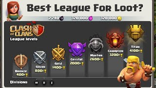 Best League For Huge Loot In Clash Of Clans!
