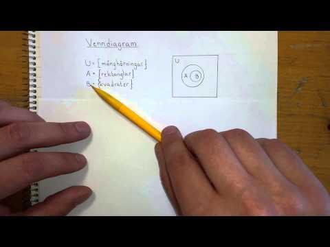 Ma5 Venndiagram