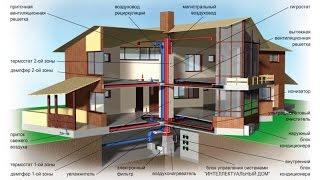 Отопление в частном доме - установка радиаторов(, 2014-09-11T10:08:27.000Z)